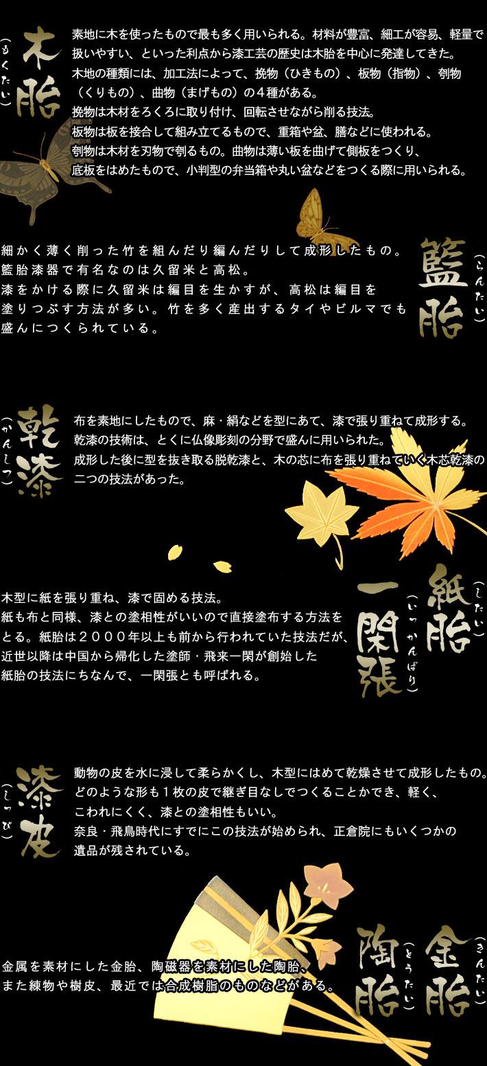 【輪島塗】技法・素地・説明